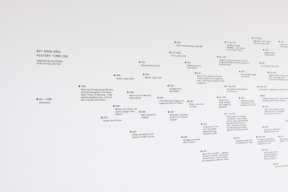 *Guy Ngan Oral History Timeline* Designed by Kelvin Soh at DDMMYY  Image Credit: Sam Hartnett